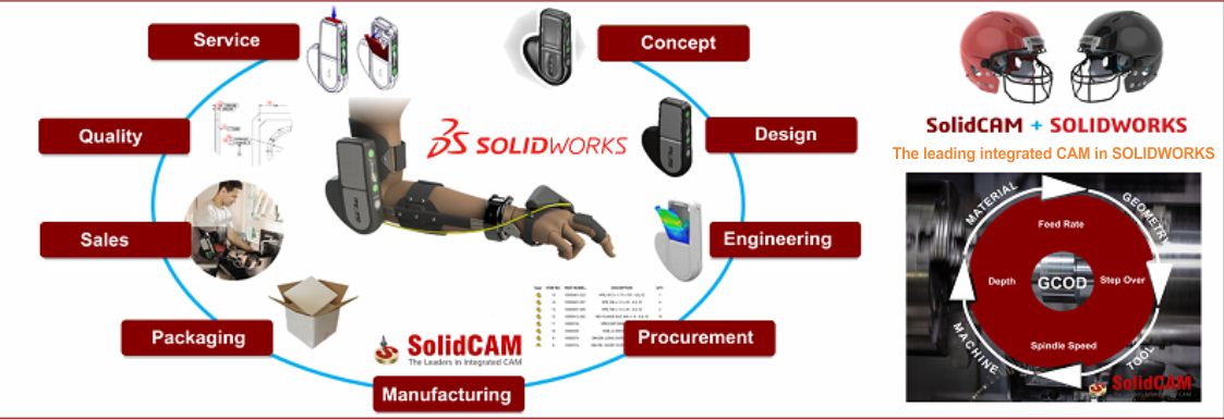 Smartcut sử dụng Power Select trong SOLIDWORKS SIMULATION