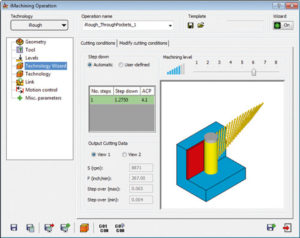 SolidCAM solulation for your CNCs